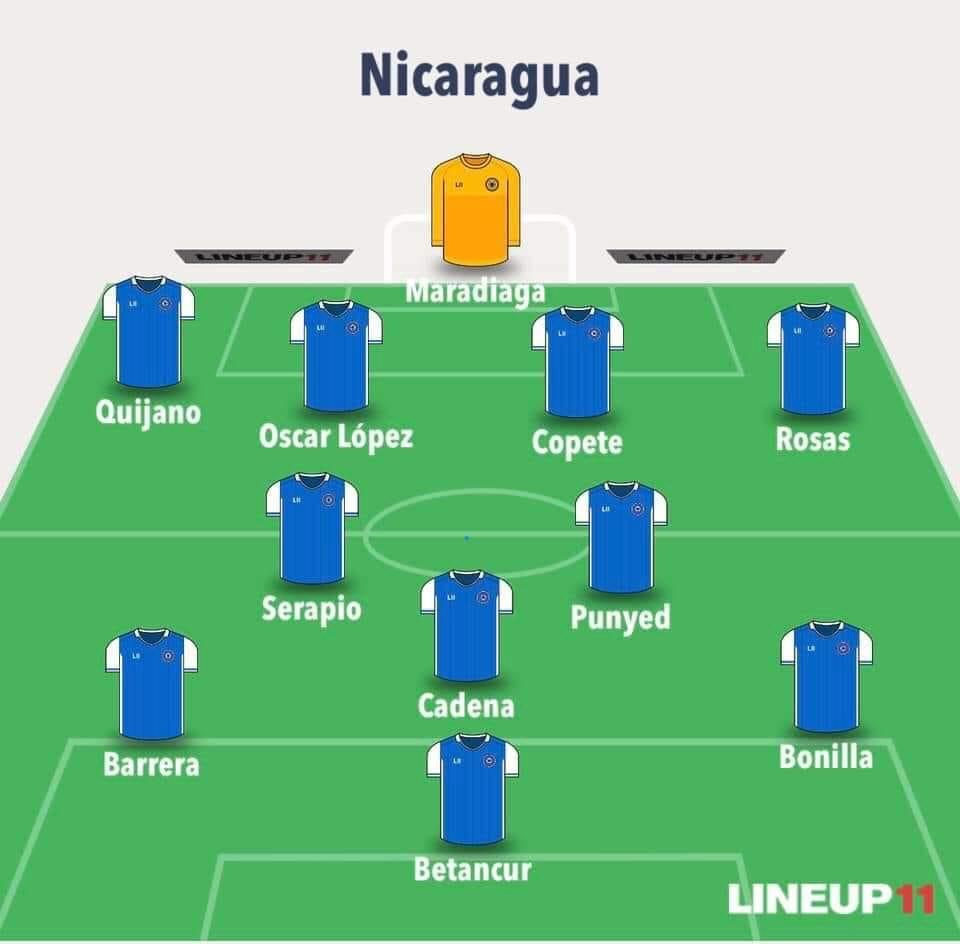 El once titular de Nicaragua contra Haití