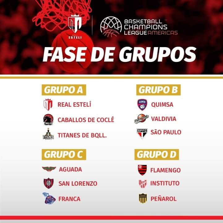 Los grupos Champions League Americas Baloncesto